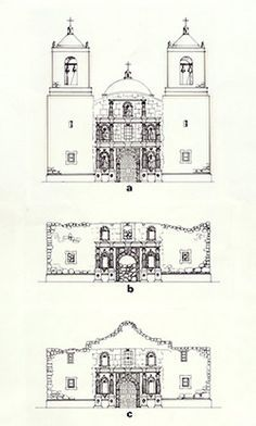 The different facades of the Alamo